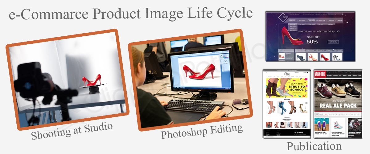 Importance-of-Product-Photography