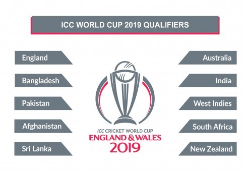 ICC-World-Cup-2019-Squad